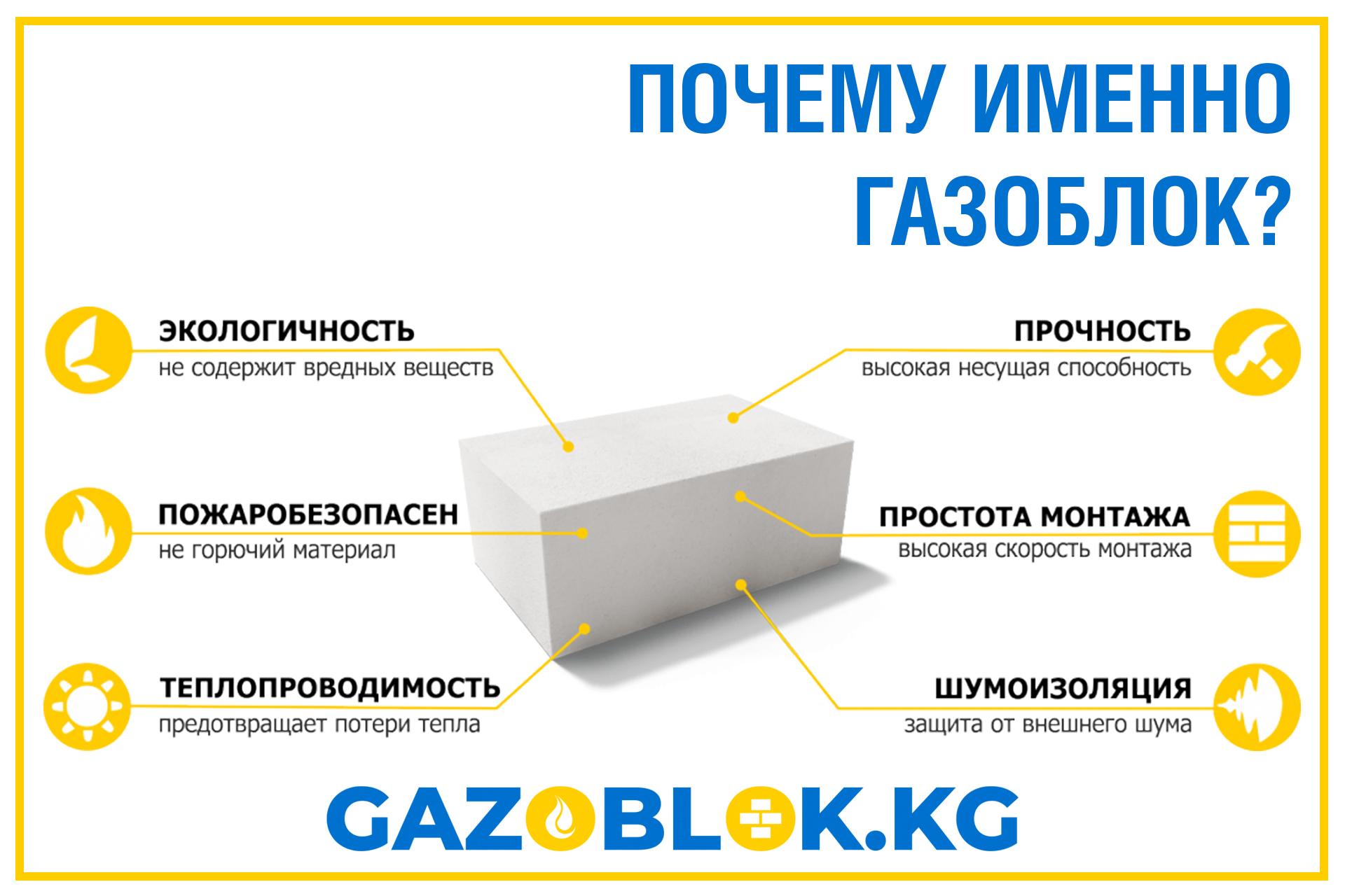 pochem_gazoblok