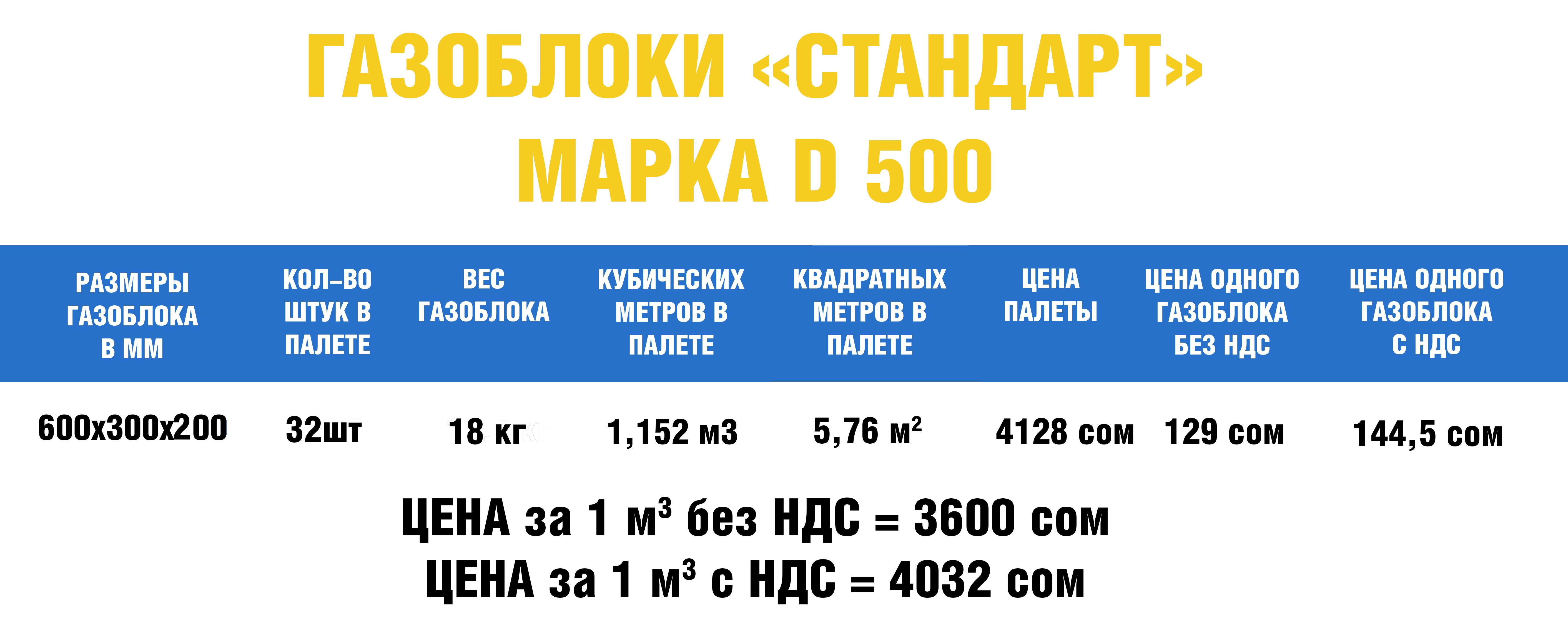 Д 500
