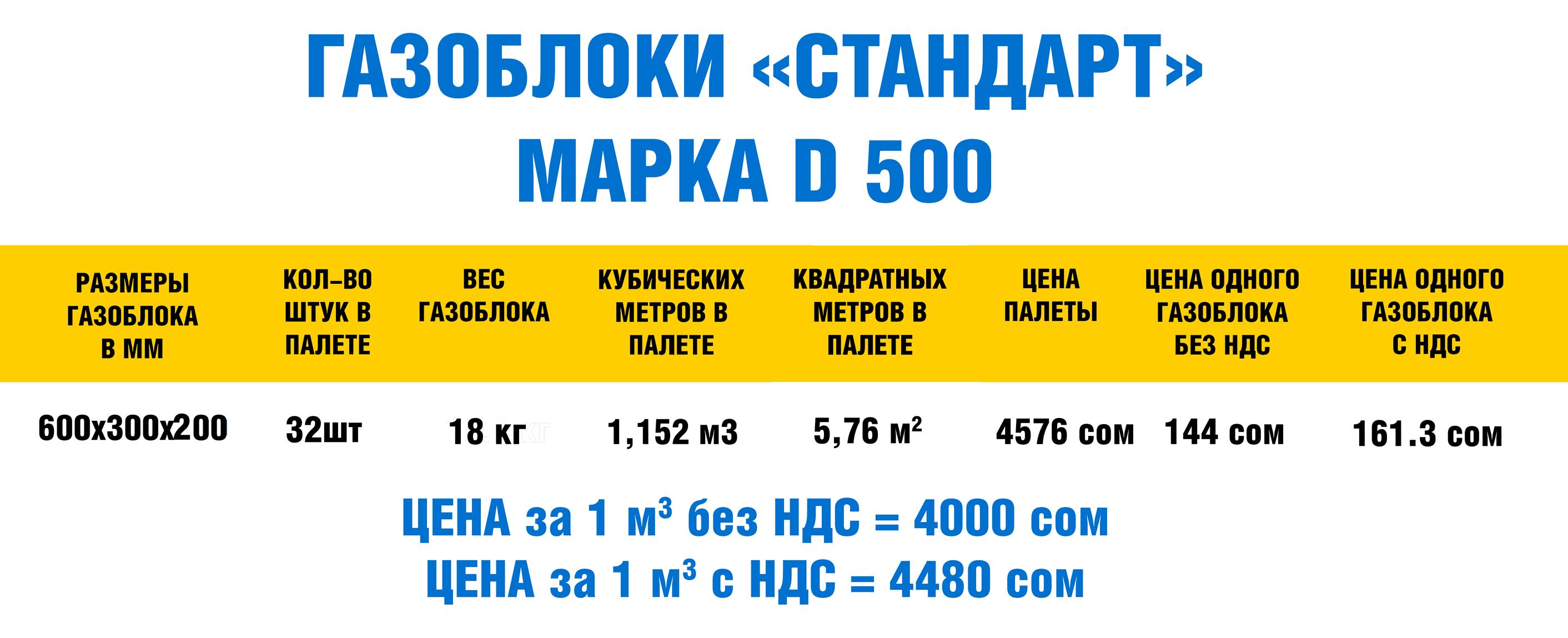 Д-500